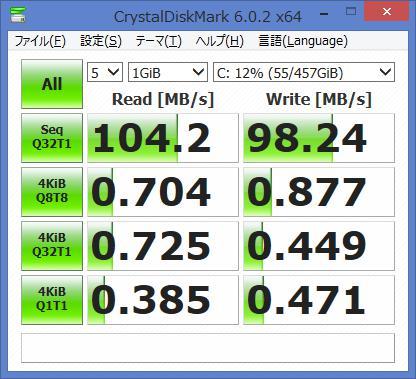 HDDの計測値
